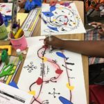 Joan Miro Artwork For Elementary