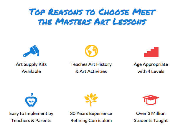 Meet the Masters Art Curriculum for New Jersey Elementary Schools